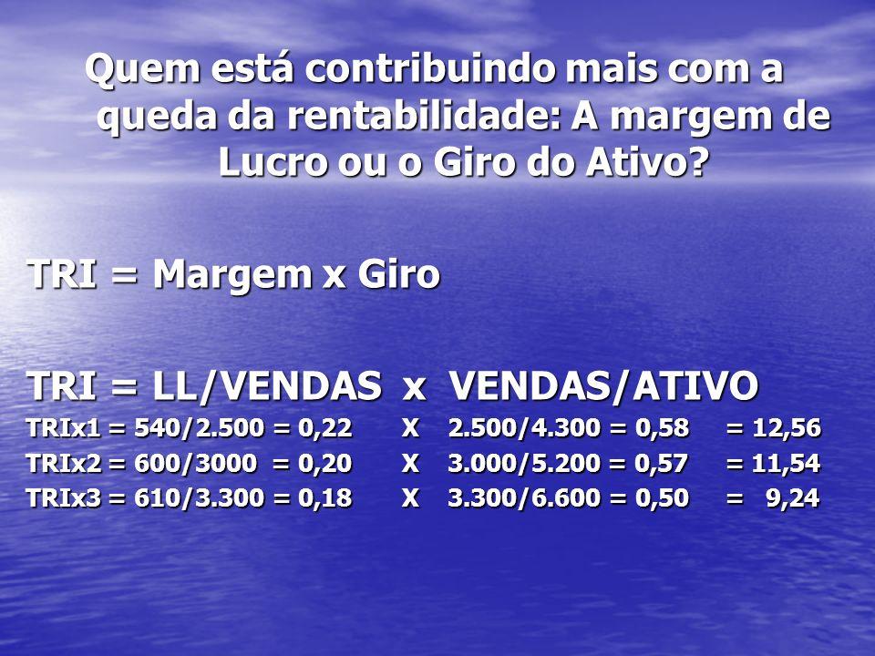TRI = LL/VENDAS x VENDAS/ATIVO