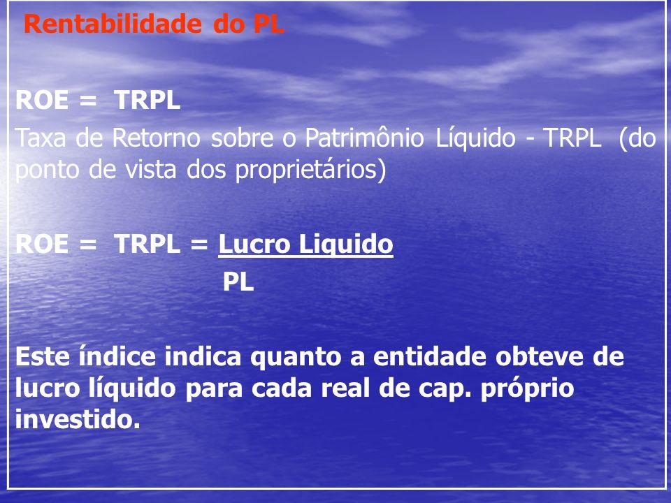 Rentabilidade do PL ROE = TRPL