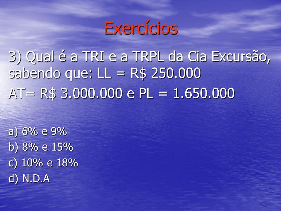 Exercícios 3) Qual é a TRI e a TRPL da Cia Excursão, sabendo que: LL = R$ 250.000. AT= R$ 3.000.000 e PL = 1.650.000.
