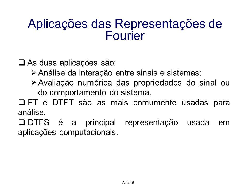 Aplicações das Representações de Fourier