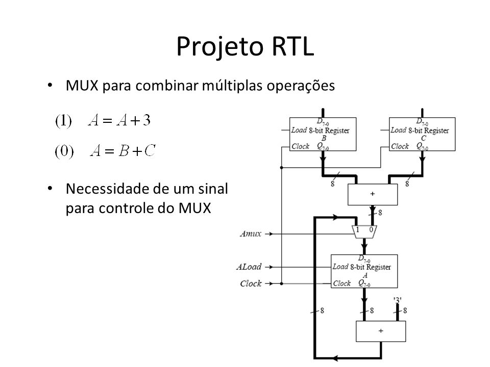 Projeto RTL MUX para combinar múltiplas operações