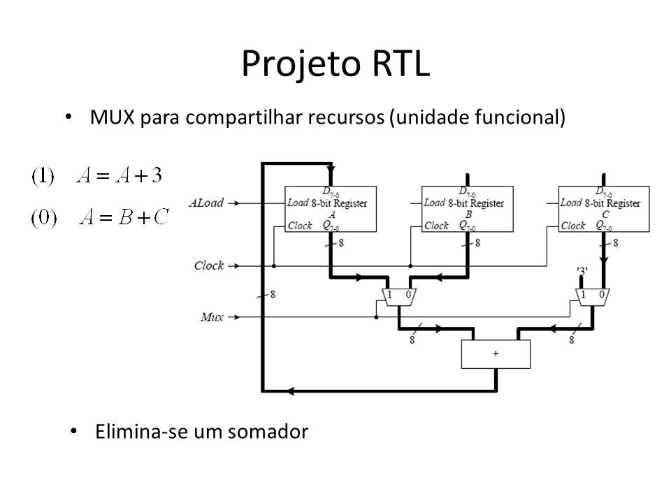 Projeto RTL MUX para compartilhar recursos (unidade funcional)