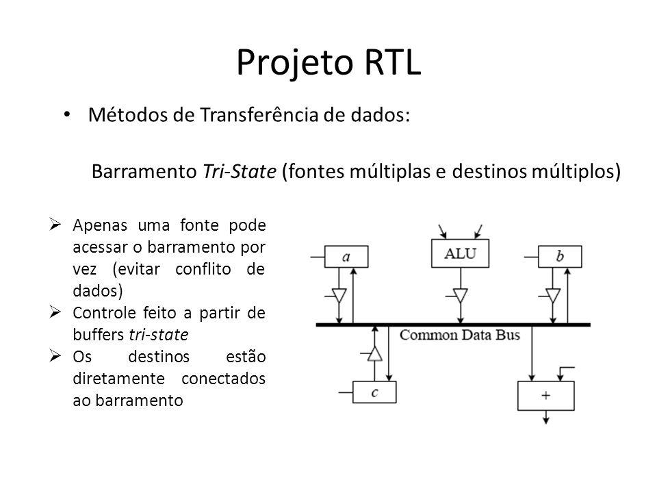Barramento Tri-State (fontes múltiplas e destinos múltiplos)