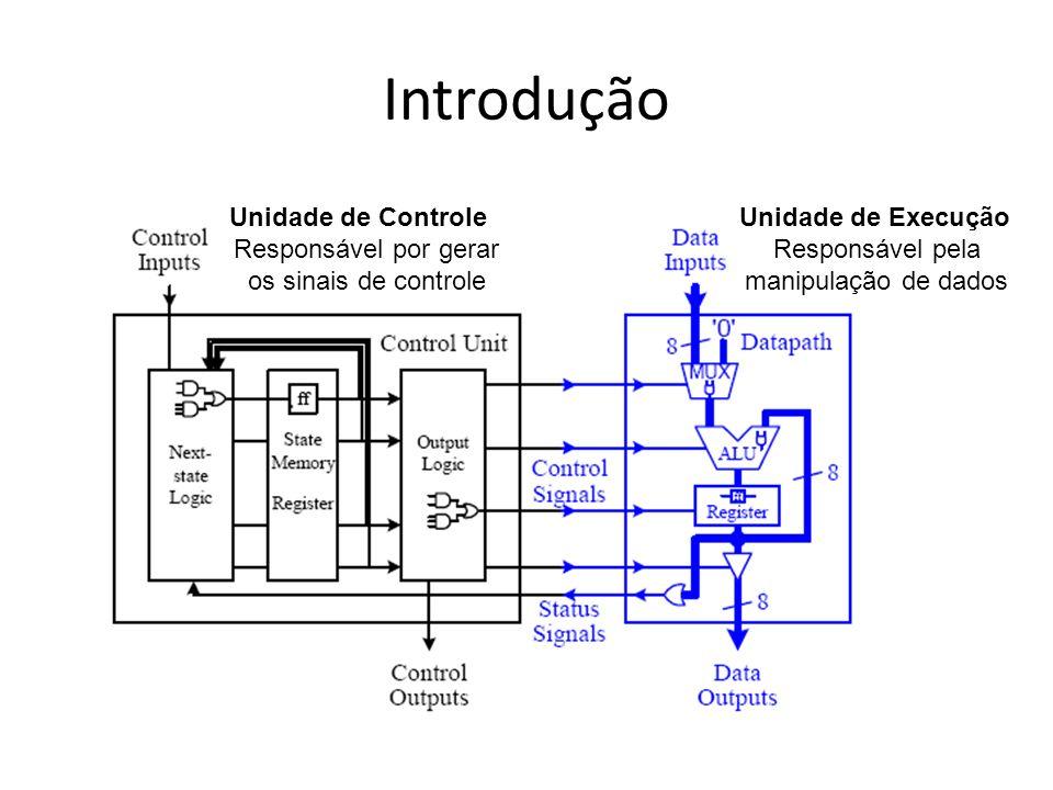 Introdução Unidade de Controle