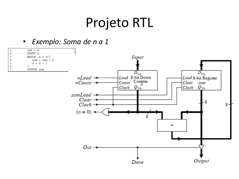 Projeto RTL Exemplo: Soma de n a 1