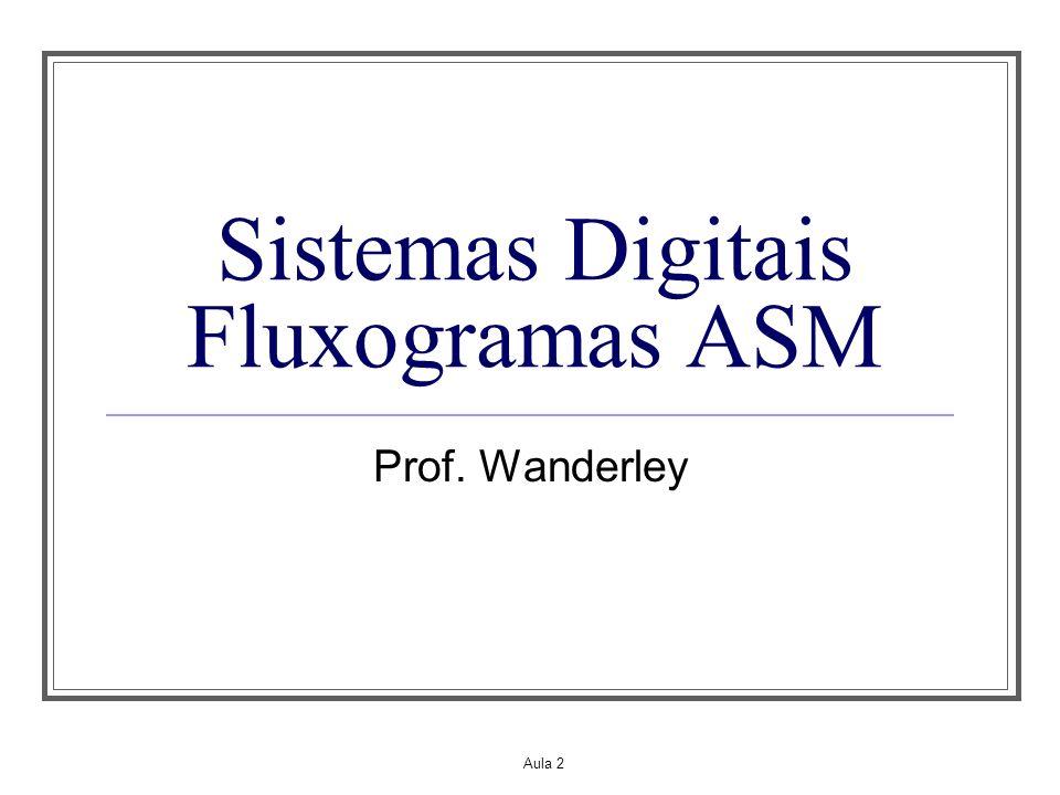 Sistemas Digitais Fluxogramas ASM