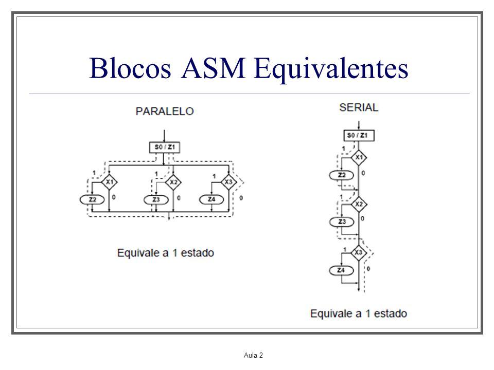 Blocos ASM Equivalentes