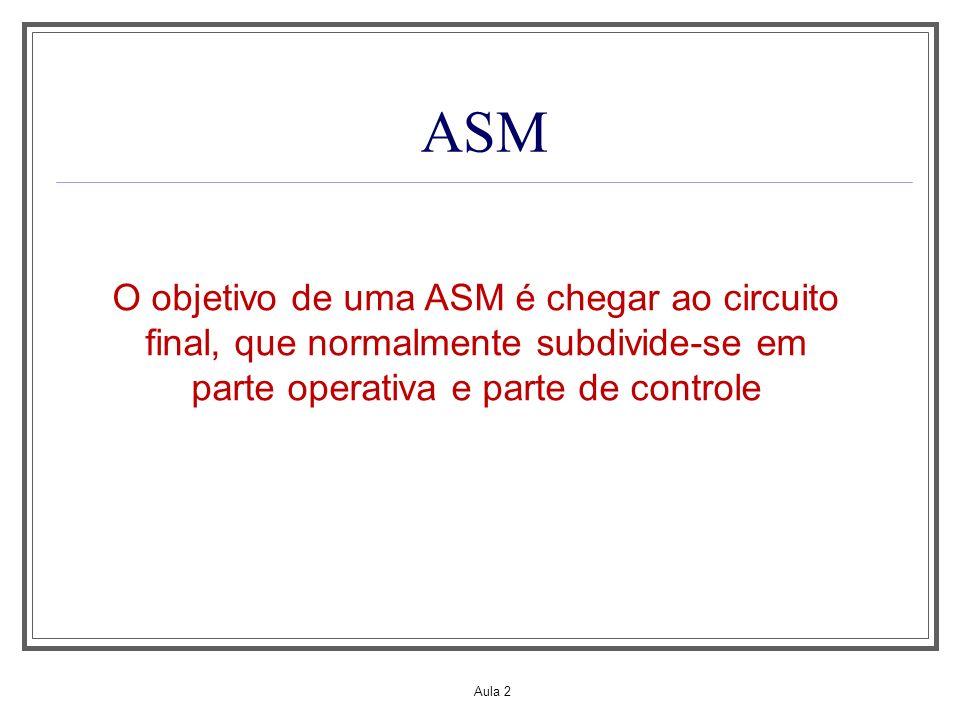 ASM O objetivo de uma ASM é chegar ao circuito final, que normalmente subdivide-se em parte operativa e parte de controle.