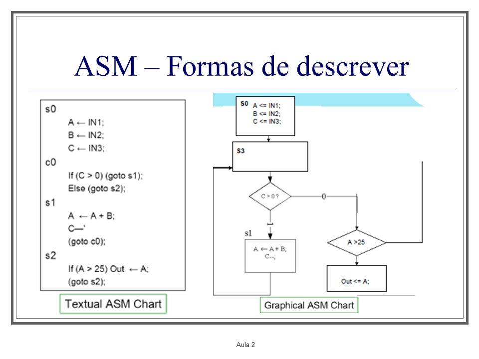 ASM – Formas de descrever