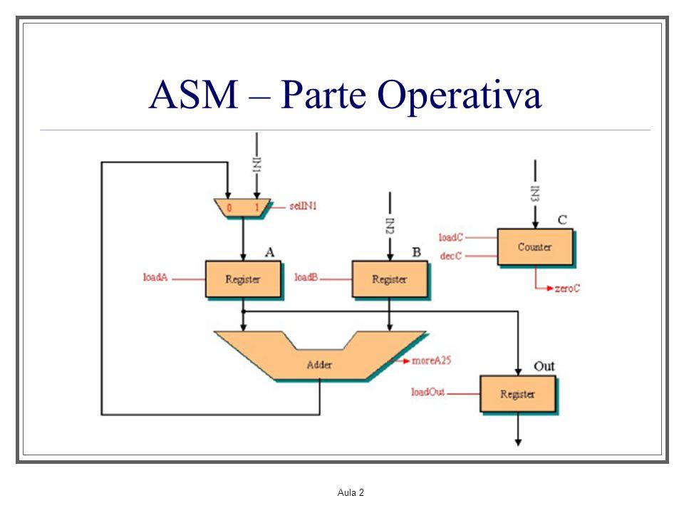 ASM – Parte Operativa Aula 2