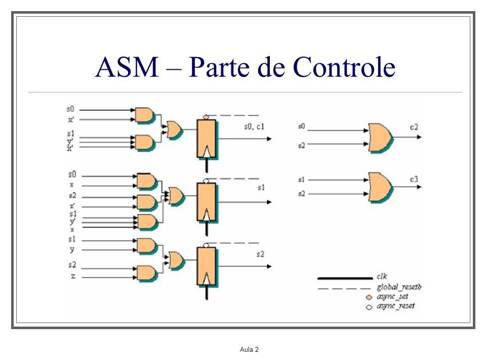 ASM – Parte de Controle Aula 2