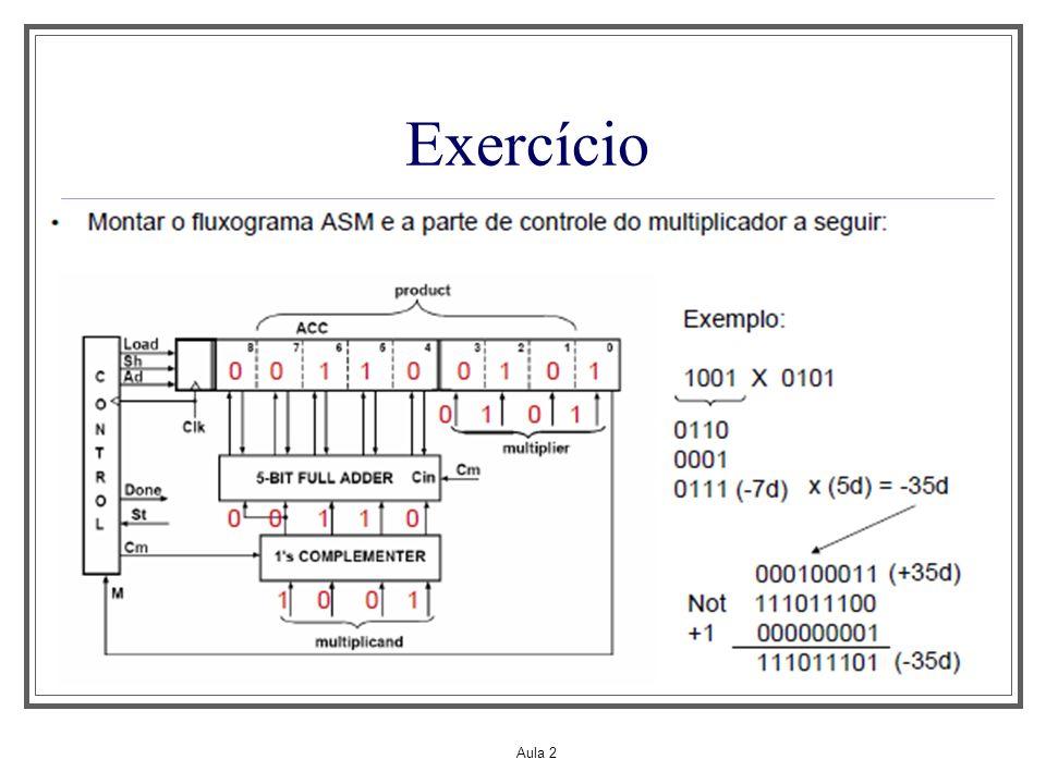 Exercício Aula 2