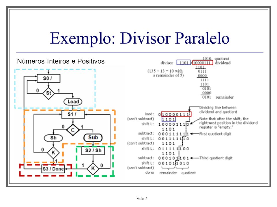 Exemplo: Divisor Paralelo