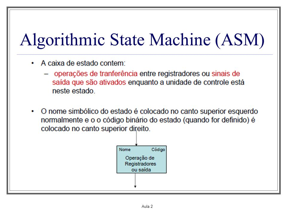 Algorithmic State Machine (ASM)
