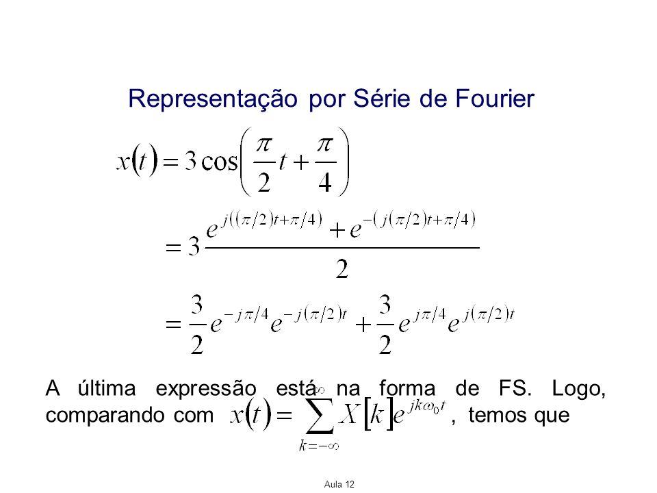 Representação por Série de Fourier