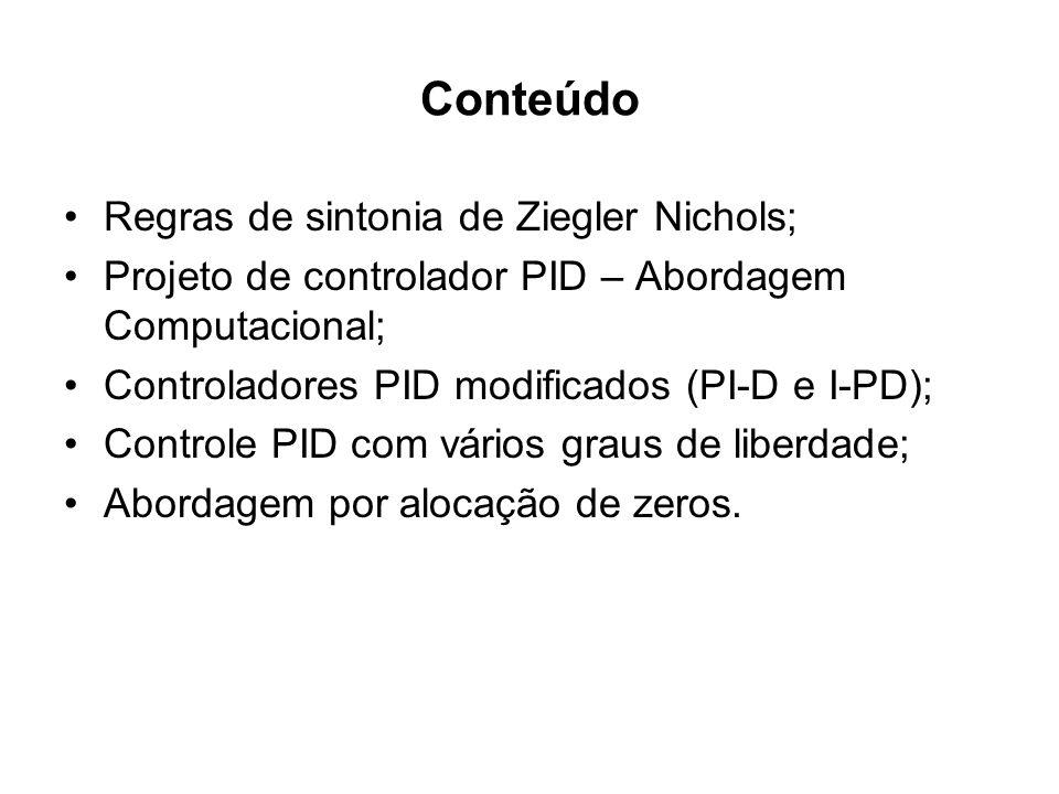 Conteúdo Regras de sintonia de Ziegler Nichols;