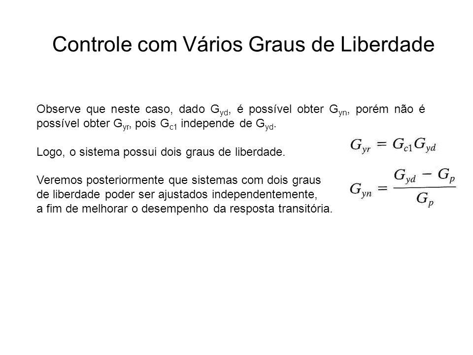 Controle com Vários Graus de Liberdade