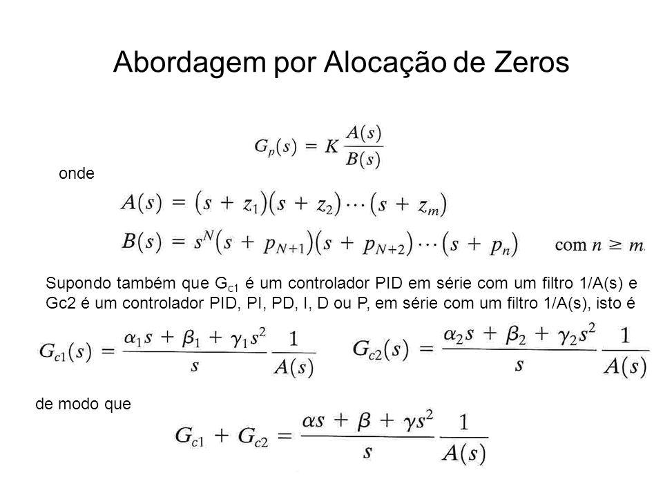 Abordagem por Alocação de Zeros
