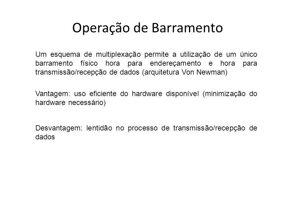 Operação de Barramento