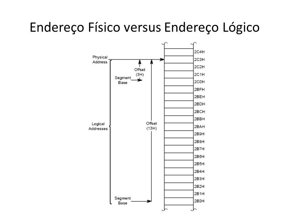 Endereço Físico versus Endereço Lógico