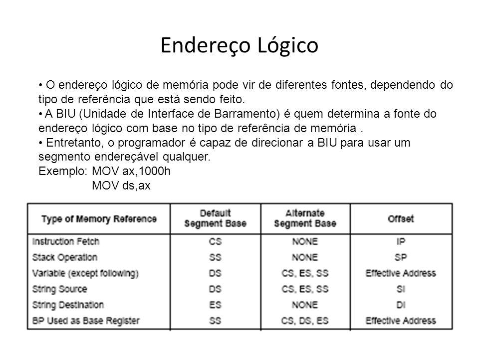 Endereço Lógico O endereço lógico de memória pode vir de diferentes fontes, dependendo do tipo de referência que está sendo feito.