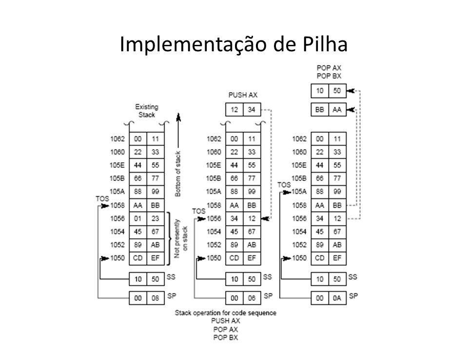 Implementação de Pilha