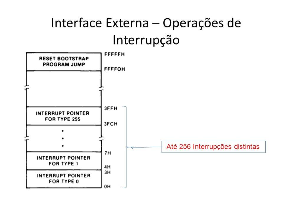 Interface Externa – Operações de Interrupção