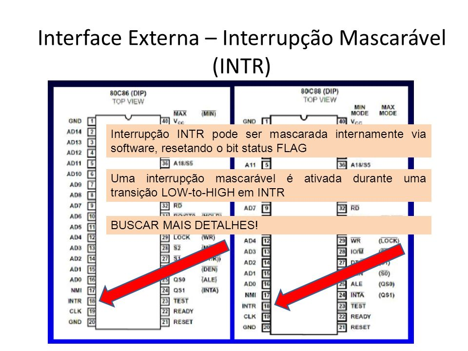 Interface Externa – Interrupção Mascarável (INTR)