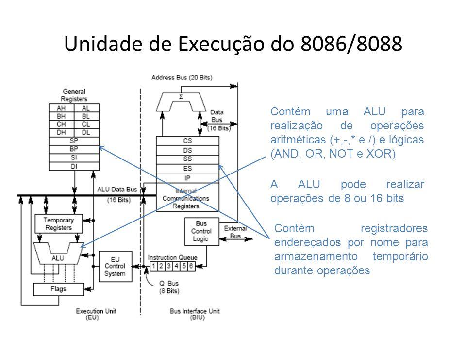 Unidade de Execução do 8086/8088