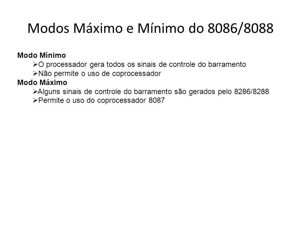 Modos Máximo e Mínimo do 8086/8088