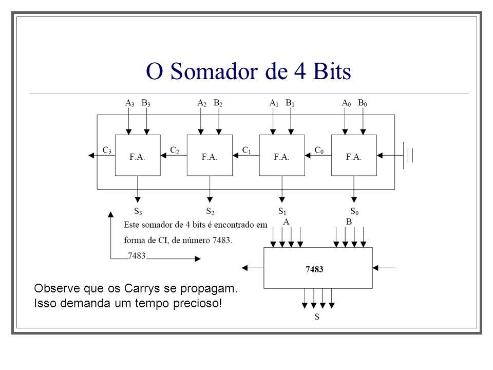 Aula 1 O Somador de 4 Bits Observe que os Carrys se propagam. Isso demanda um tempo precioso!