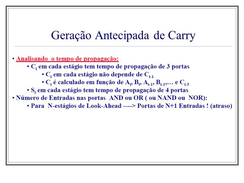 Geração Antecipada de Carry