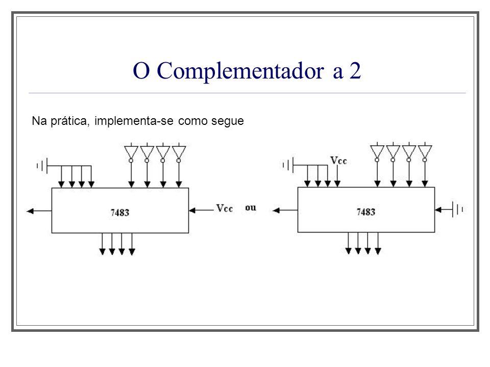Aula 1 O Complementador a 2 Na prática, implementa-se como segue