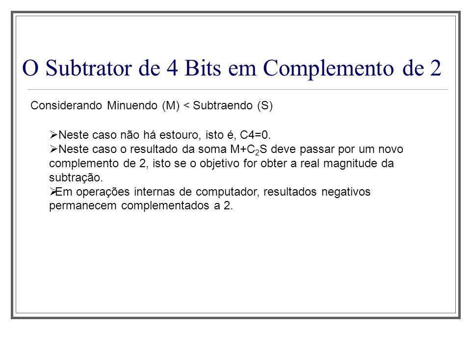 O Subtrator de 4 Bits em Complemento de 2