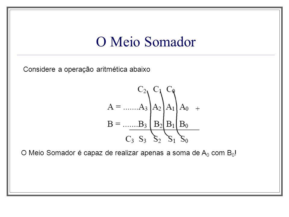 O Meio Somador Considere a operação aritmética abaixo