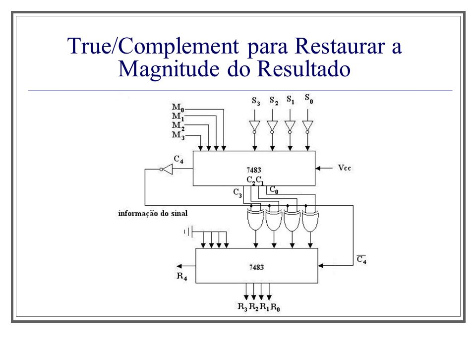 True/Complement para Restaurar a Magnitude do Resultado