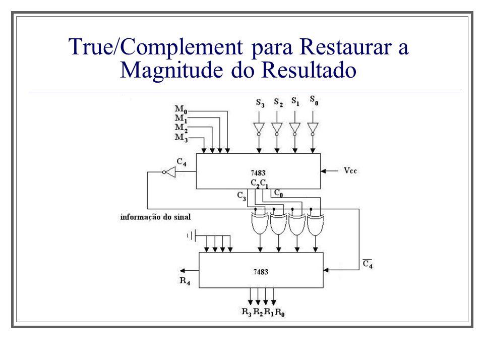 True/Complement para Restaurar a Magnitude do Resultado
