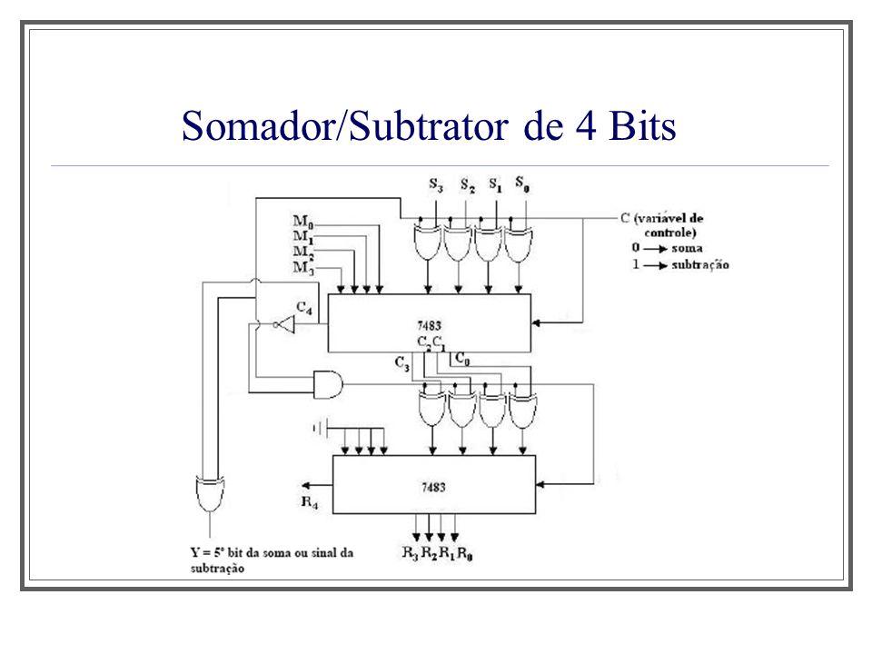 Somador/Subtrator de 4 Bits
