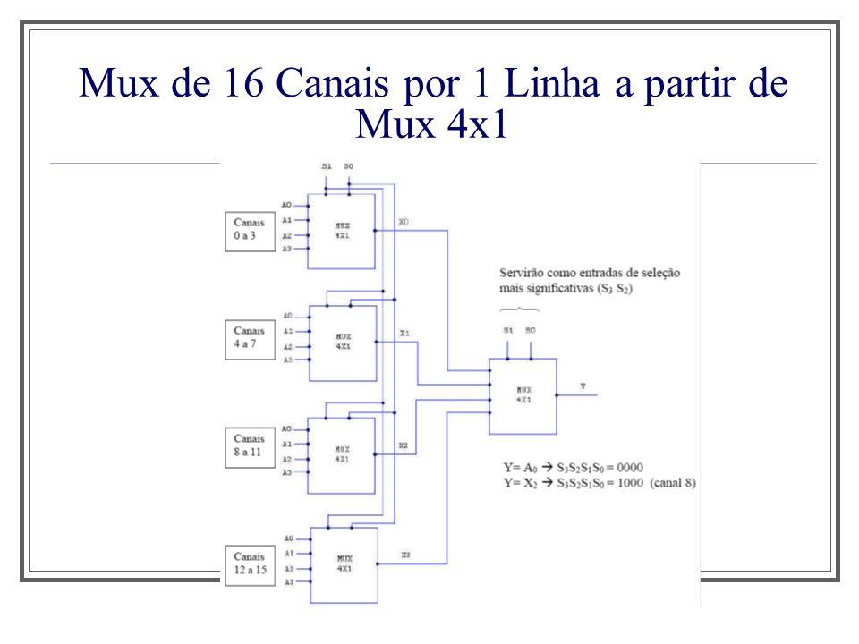 Mux de 16 Canais por 1 Linha a partir de Mux 4x1