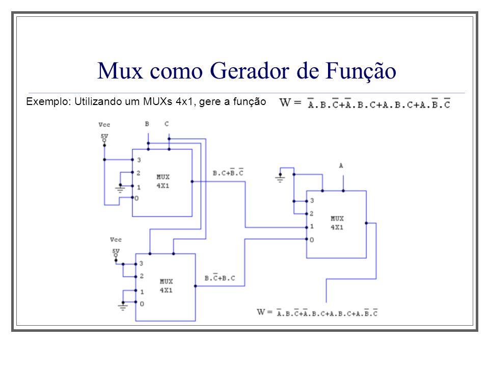 Mux como Gerador de Função