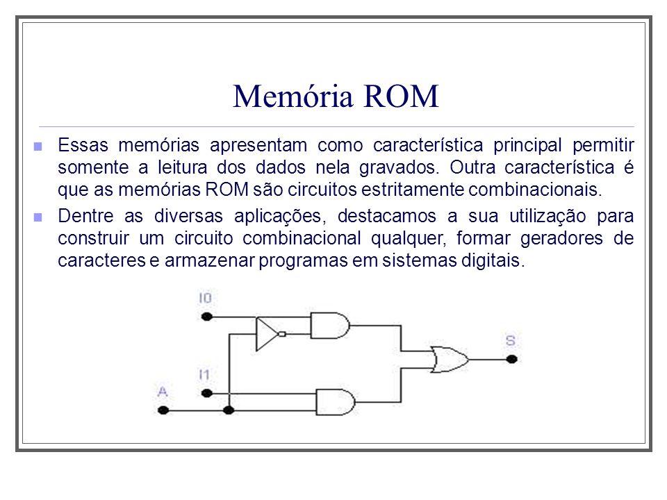 Aula 1 Memória ROM.