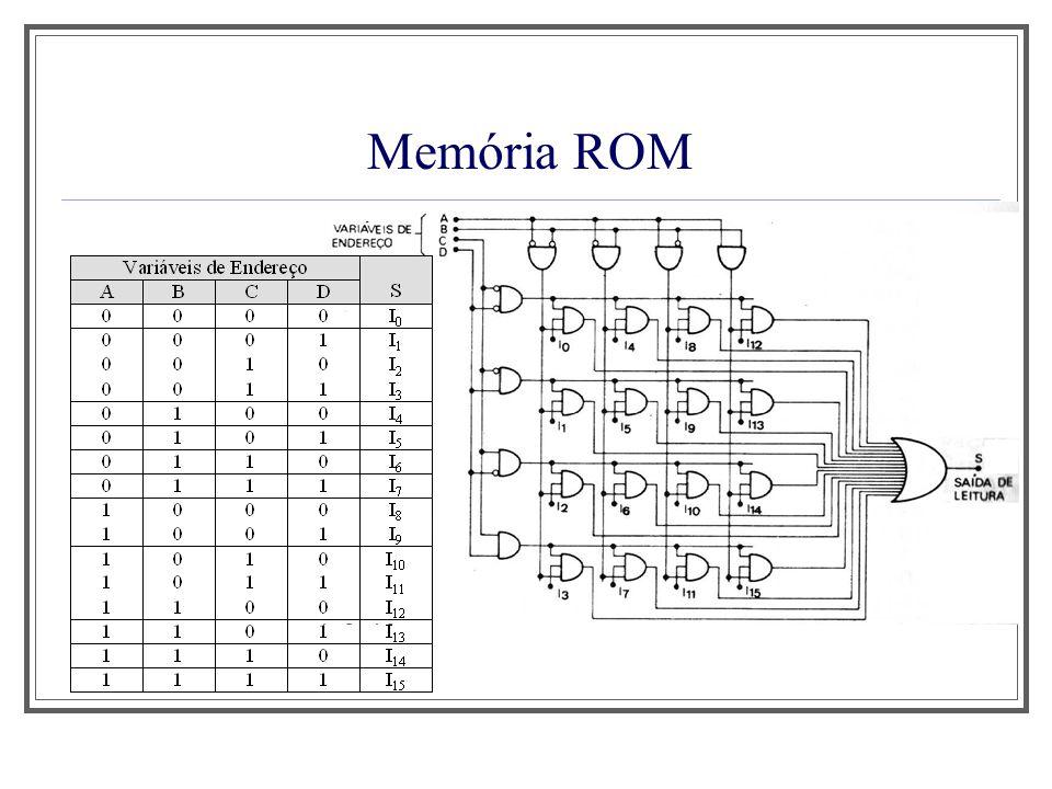 Aula 1 Memória ROM