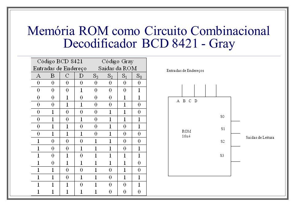 Memória ROM como Circuito Combinacional Decodificador BCD 8421 - Gray
