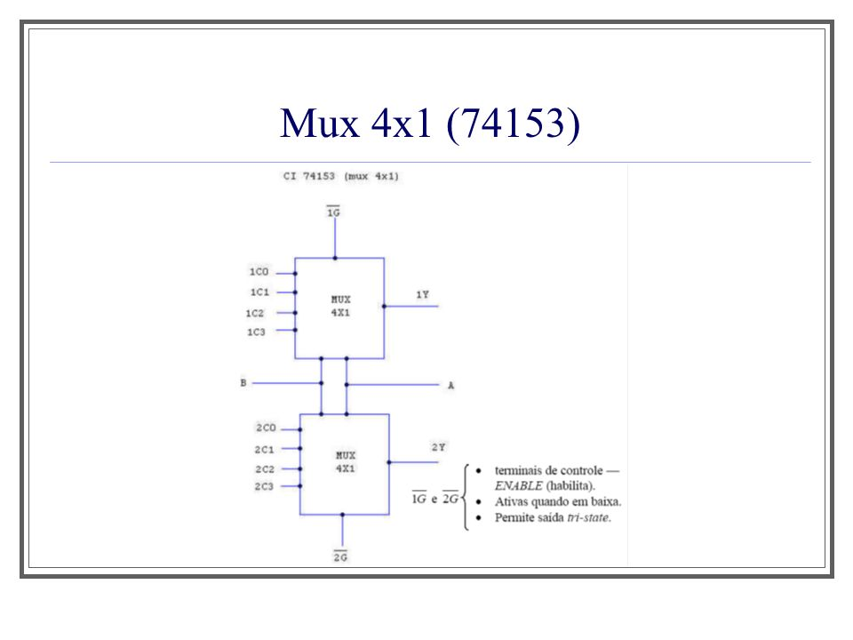Aula 1 Mux 4x1 (74153)