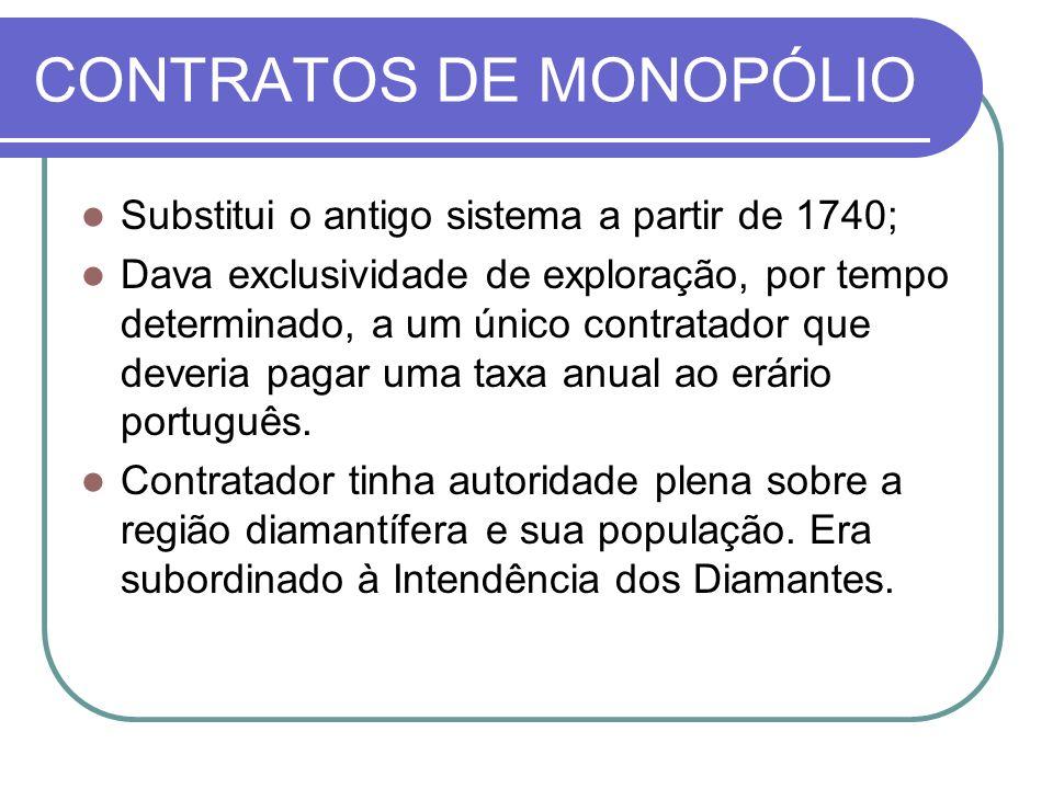CONTRATOS DE MONOPÓLIO