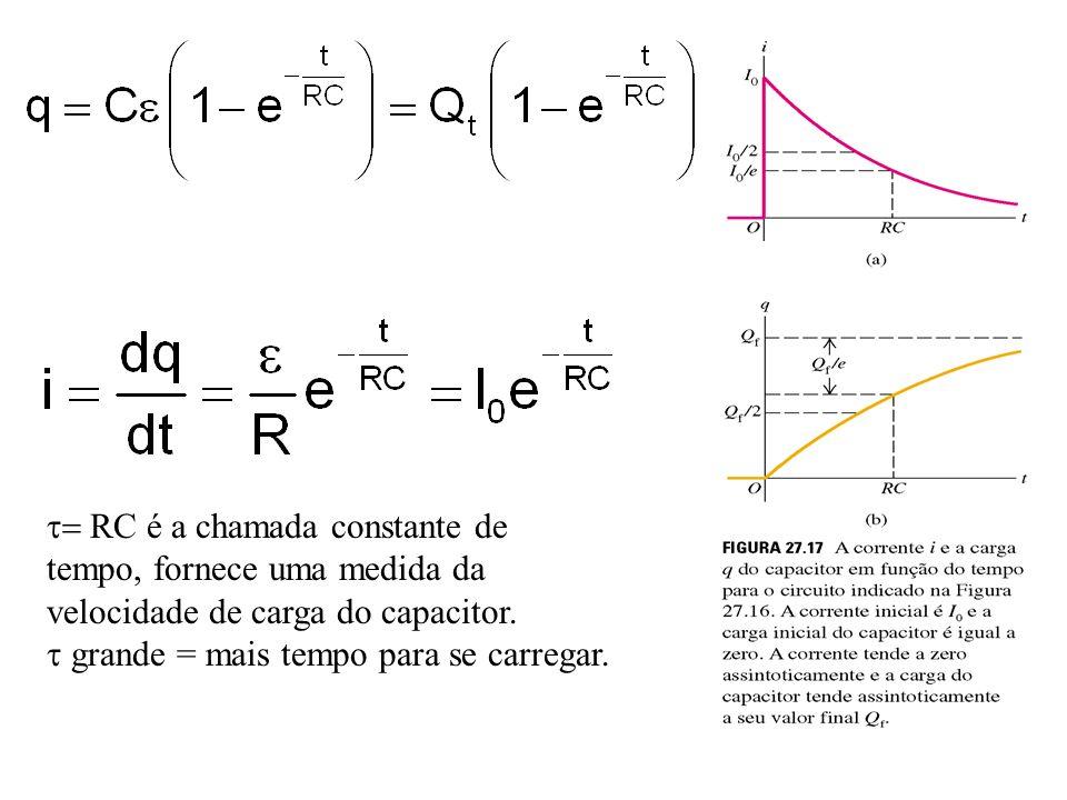 = RC é a chamada constante de tempo, fornece uma medida da velocidade de carga do capacitor.