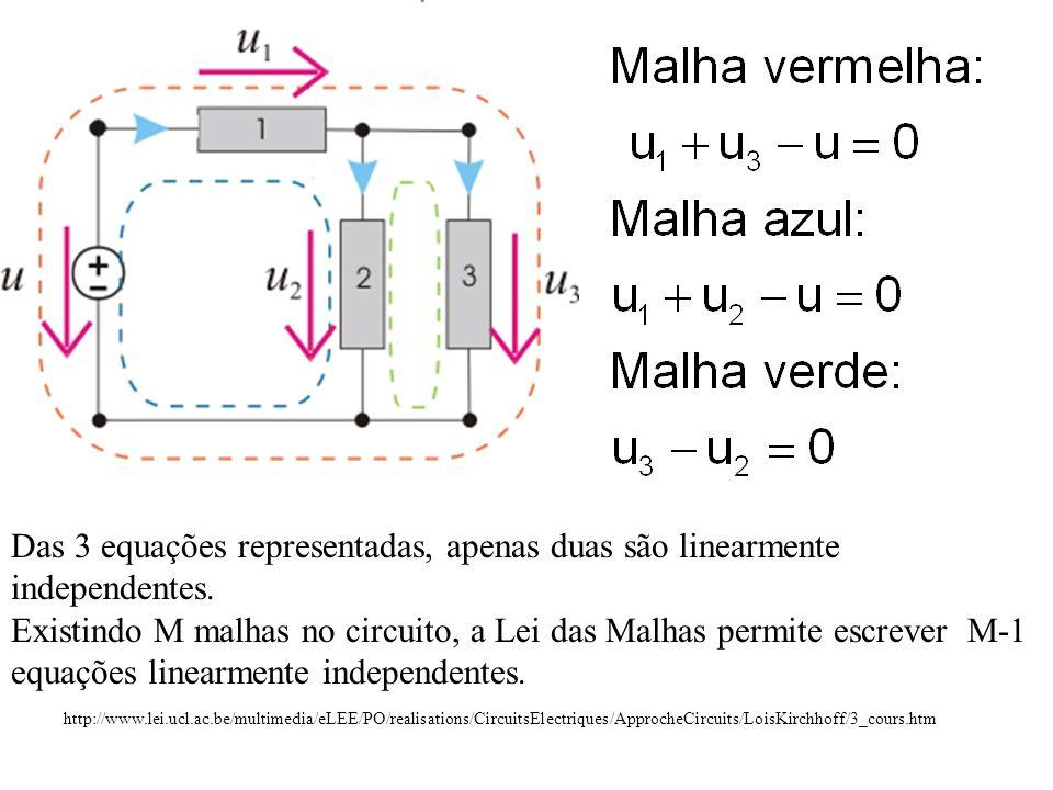 Das 3 equações representadas, apenas duas são linearmente independentes.