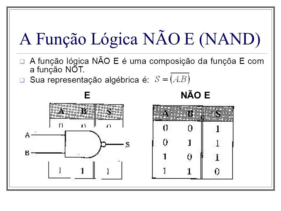 A Função Lógica NÃO E (NAND)