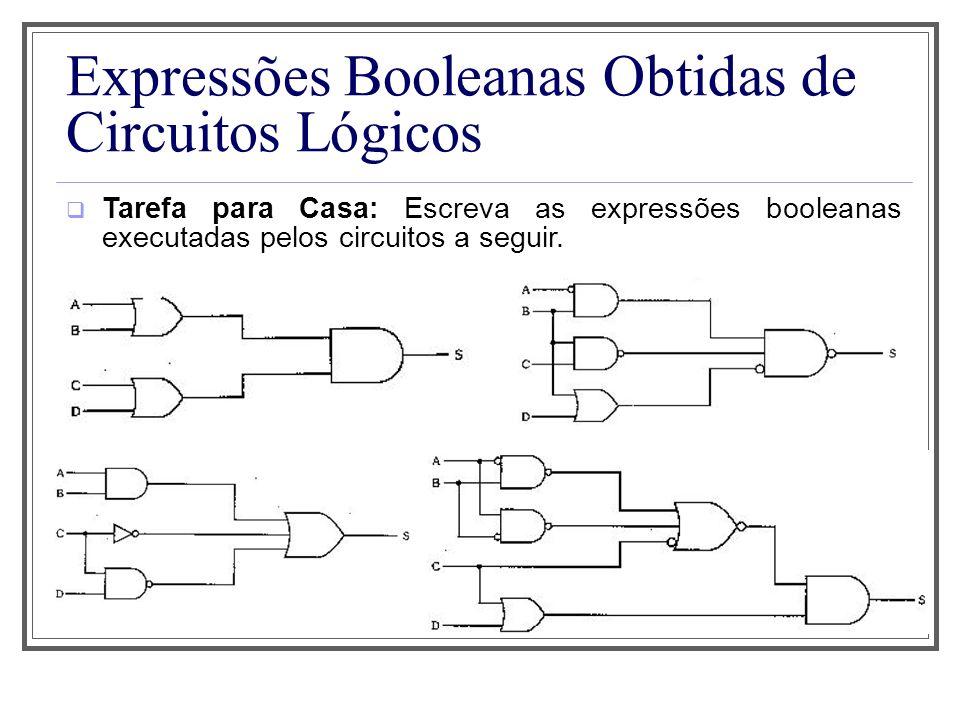 Expressões Booleanas Obtidas de Circuitos Lógicos