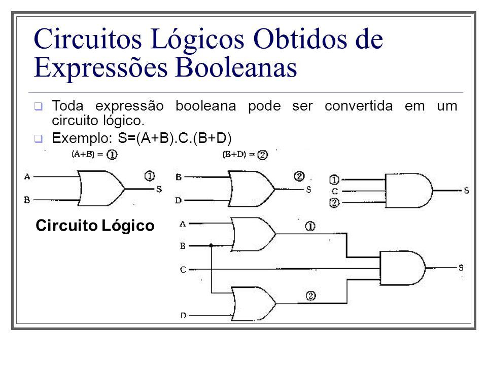 Circuitos Lógicos Obtidos de Expressões Booleanas